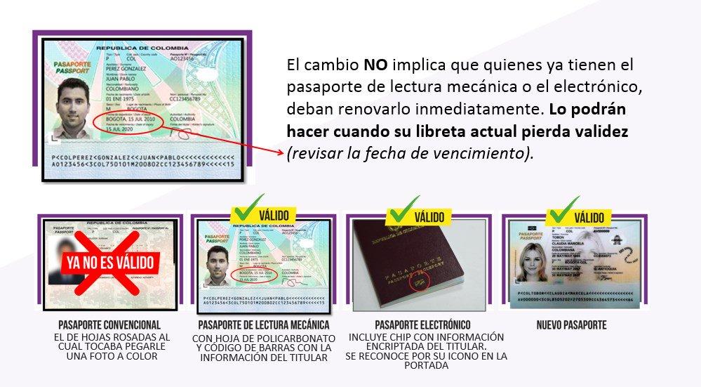 Cancillería advirtió que el cambio del pasaporte actual al nuevo no es obligatorio.