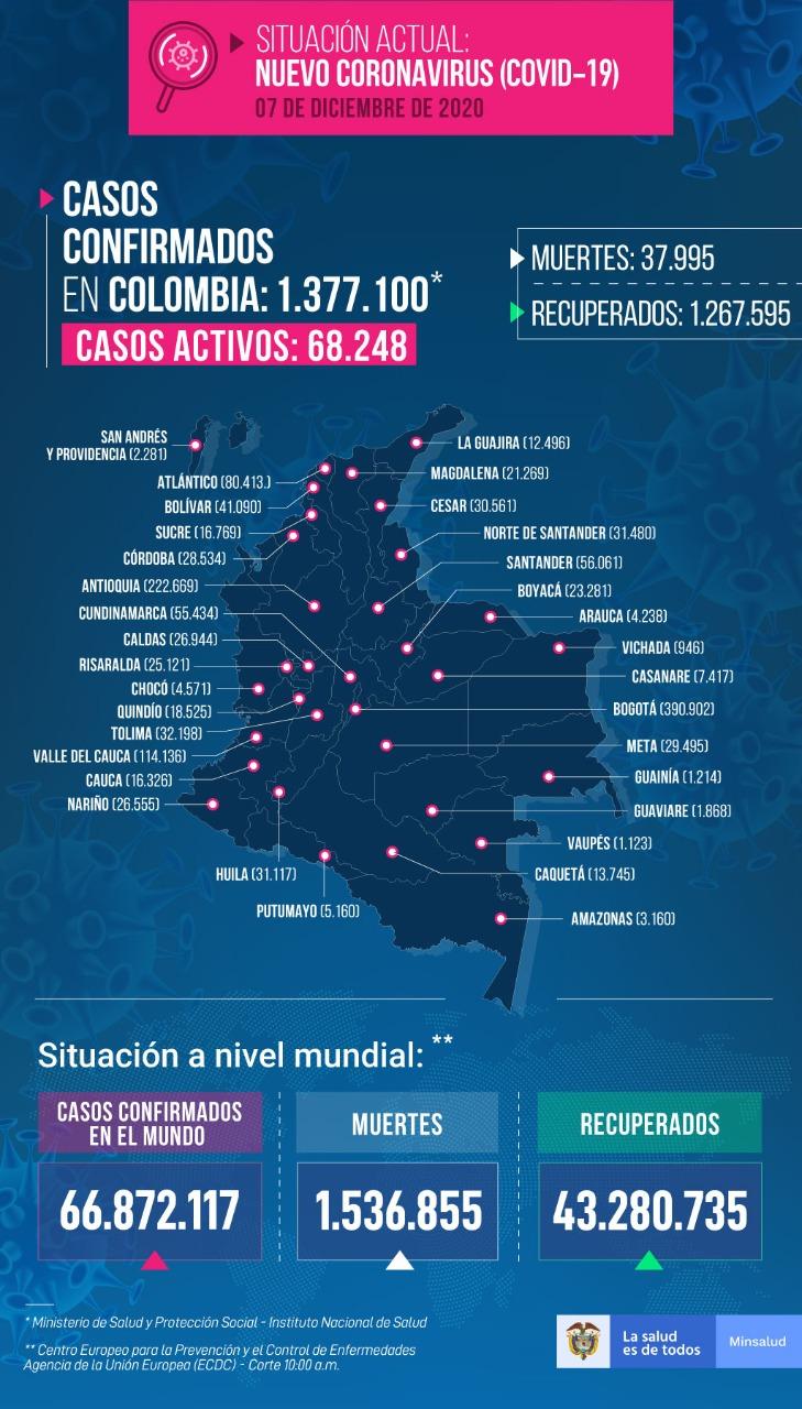 Mapa del Covid-19 por regiones en Colombia.
