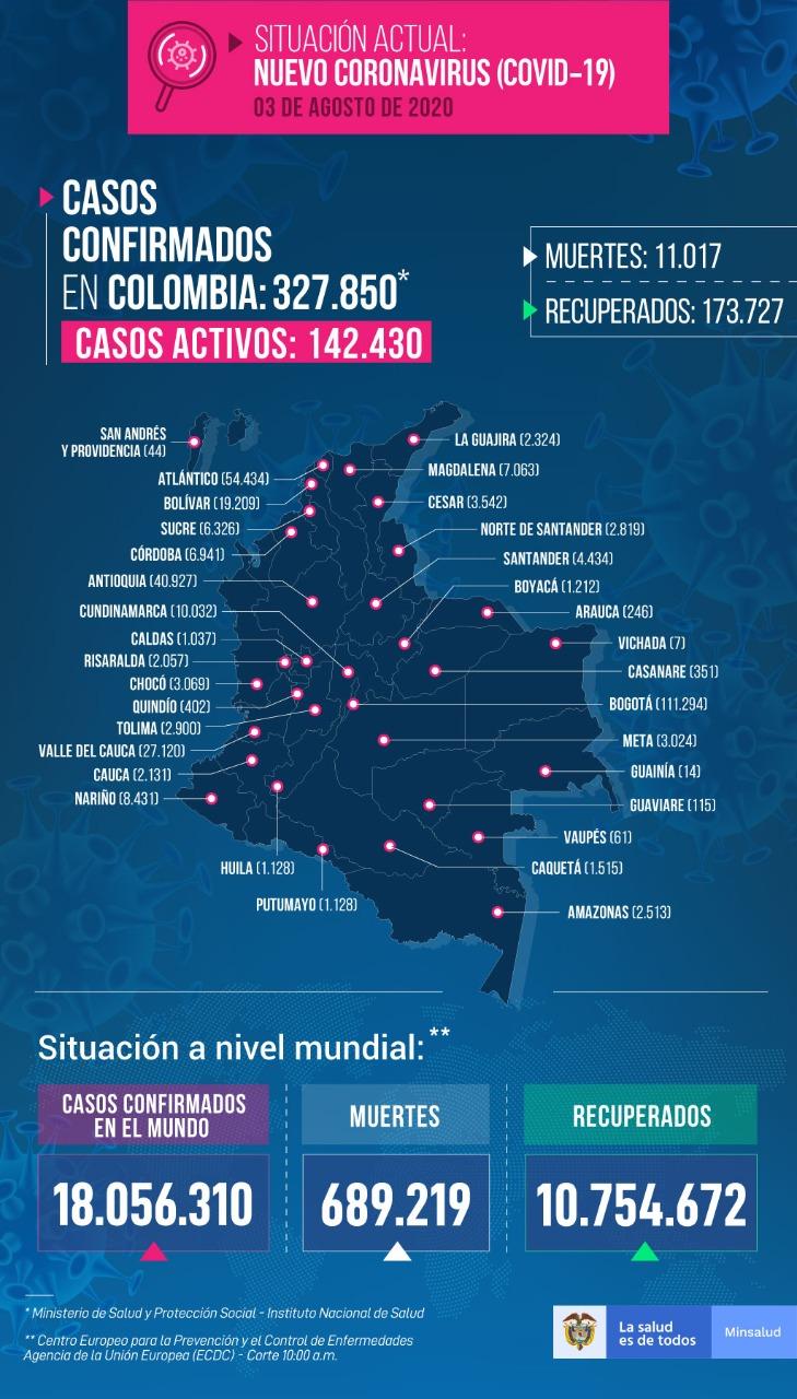 Mapa del Covid-19 en Colombia