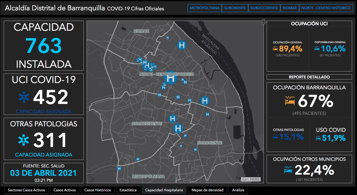 Capacidad hospitalaria en Barranquilla a corte del sábado 3 de abril.