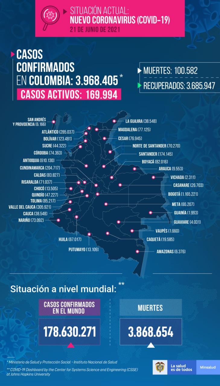 Mapa de Colombia de casos de Covid-19 a 21 de junio de 2021